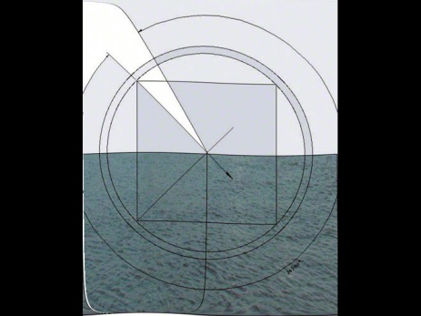 horizion line veration